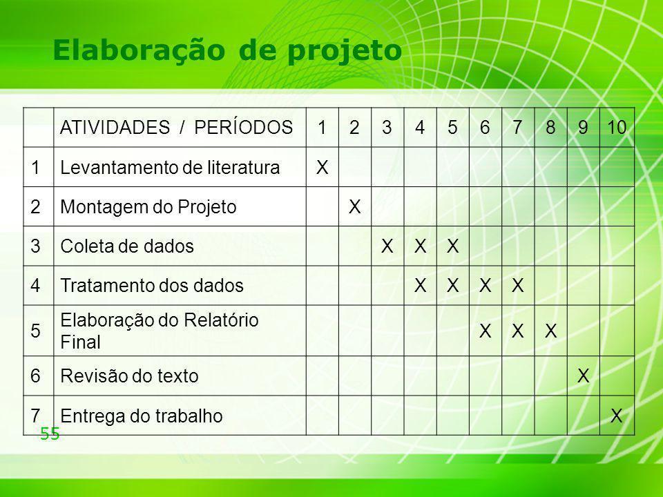 Elaboração de projeto ATIVIDADES / PERÍODOS 1 2 3 4 5 6 7 8 9 10