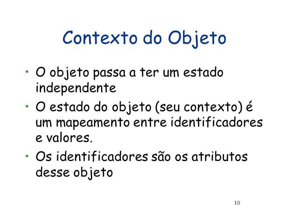 Contexto do Objeto O objeto passa a ter um estado independente