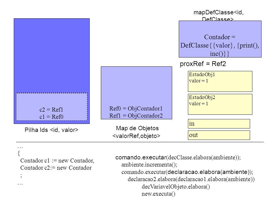 Contador = DefClasse{{valor}, {print(), inc()}}