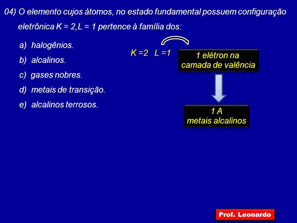 eletrônica K = 2,L = 1 pertence à família dos: