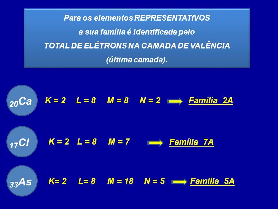 Ca Cl As K = 2 L = 8 M = 8 N = 2 Família 2A K = 2 L = 8 M = 7