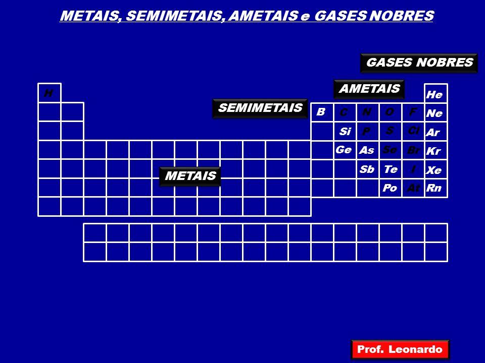 METAIS, SEMIMETAIS, AMETAIS e GASES NOBRES