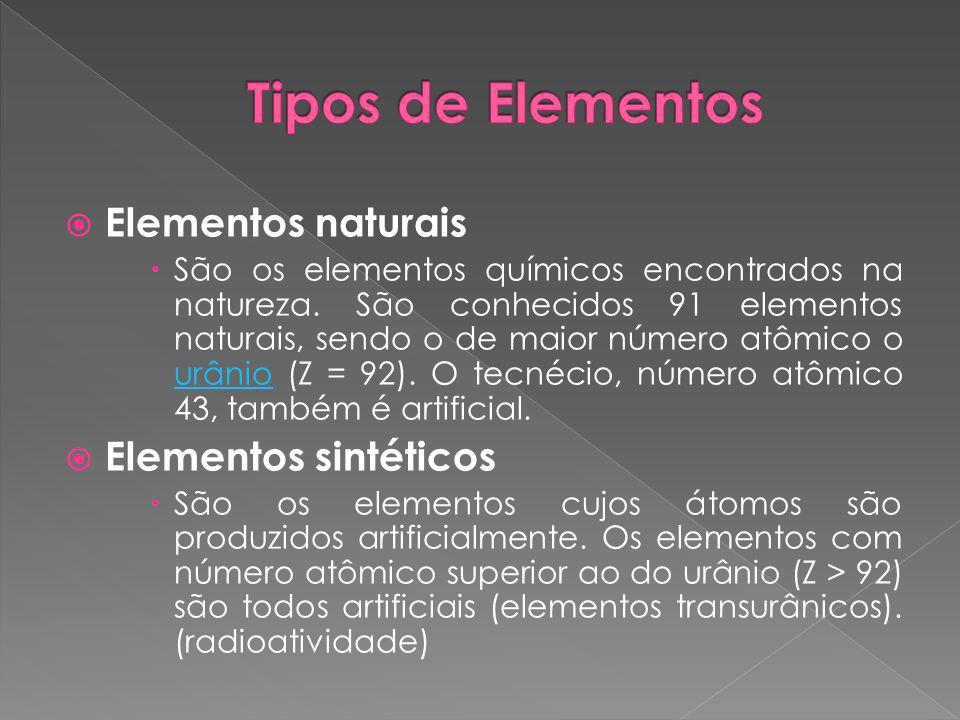 Tipos de Elementos Elementos naturais Elementos sintéticos