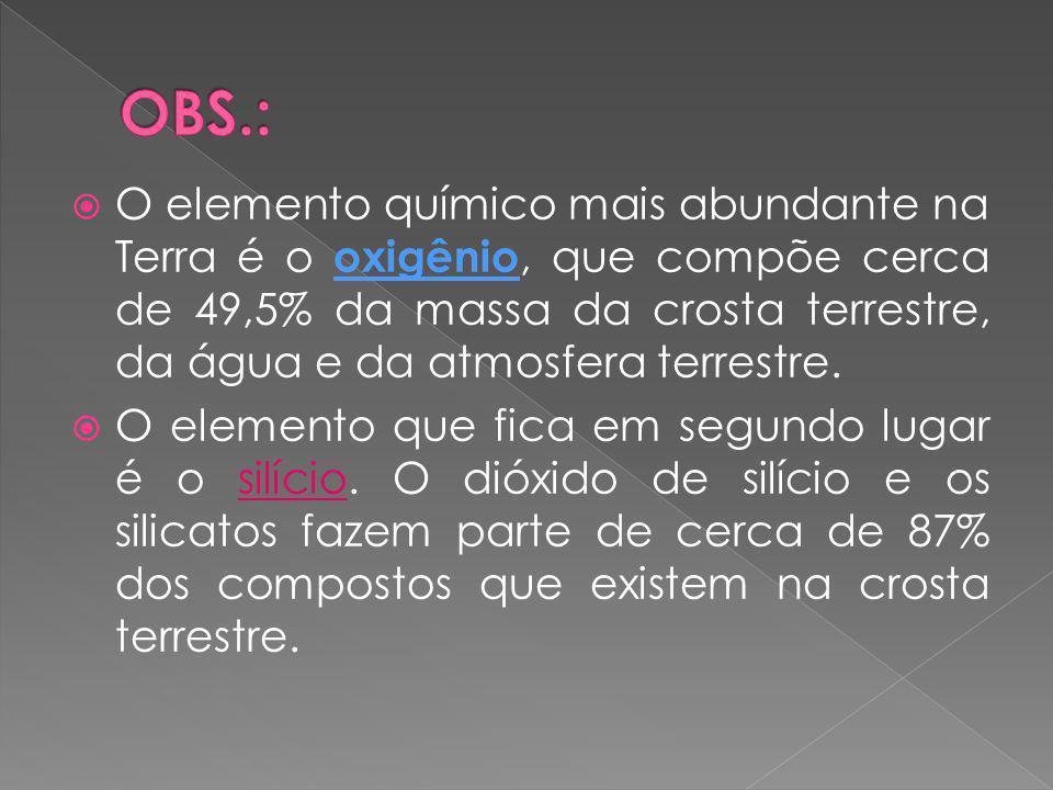 OBS.: