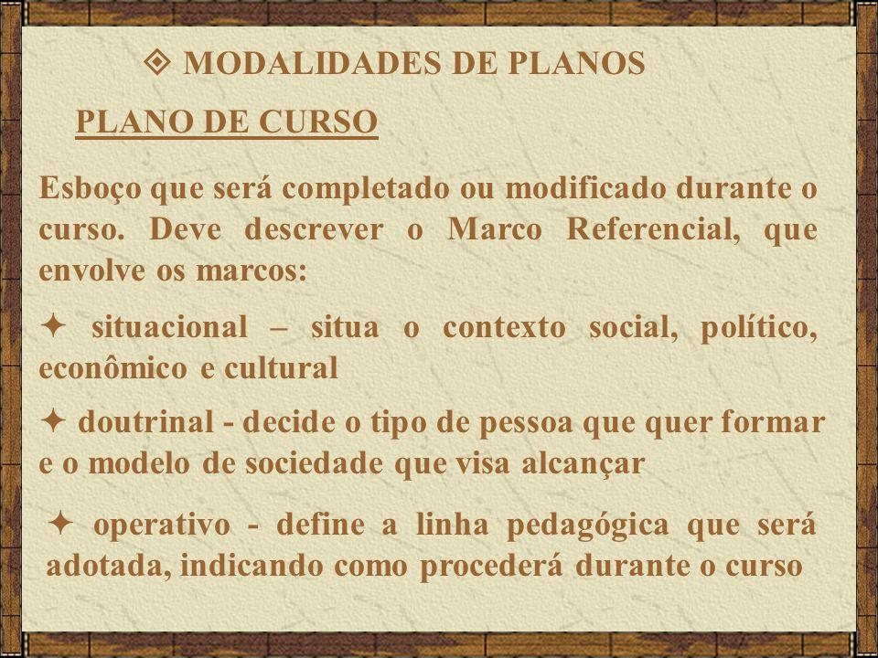  MODALIDADES DE PLANOS
