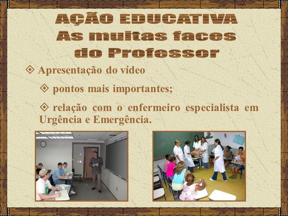 AÇÃO EDUCATIVA As muitas faces do Professor Apresentação do vídeo