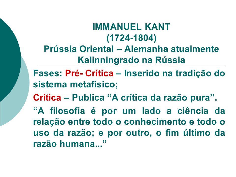 IMMANUEL KANT (1724-1804) Prússia Oriental – Alemanha atualmente Kalinningrado na Rússia