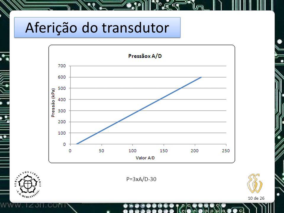 Aferição do transdutor