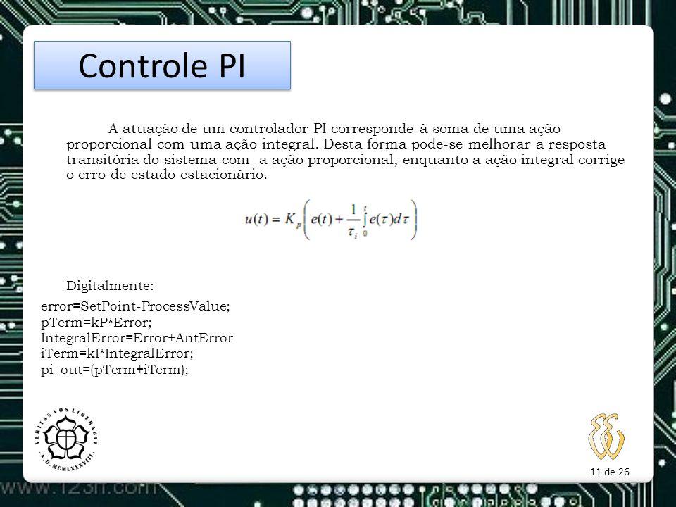 Controle PI Digitalmente:
