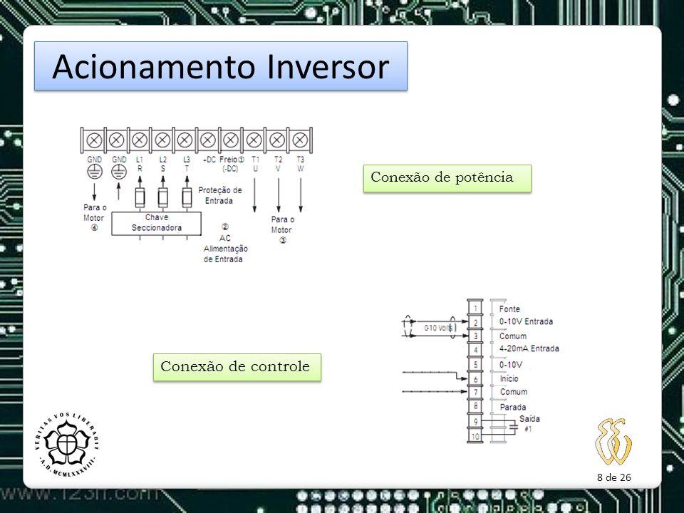 Acionamento Inversor Conexão de potência Conexão de controle