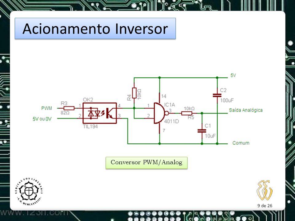 Acionamento Inversor Conversor PWM/Analog