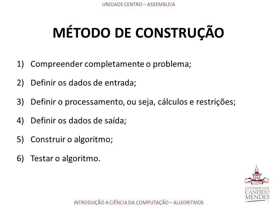MÉTODO DE CONSTRUÇÃO Compreender completamente o problema;