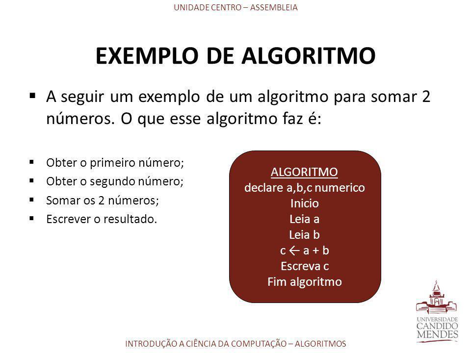 EXEMPLO DE ALGORITMO A seguir um exemplo de um algoritmo para somar 2 números. O que esse algoritmo faz é: