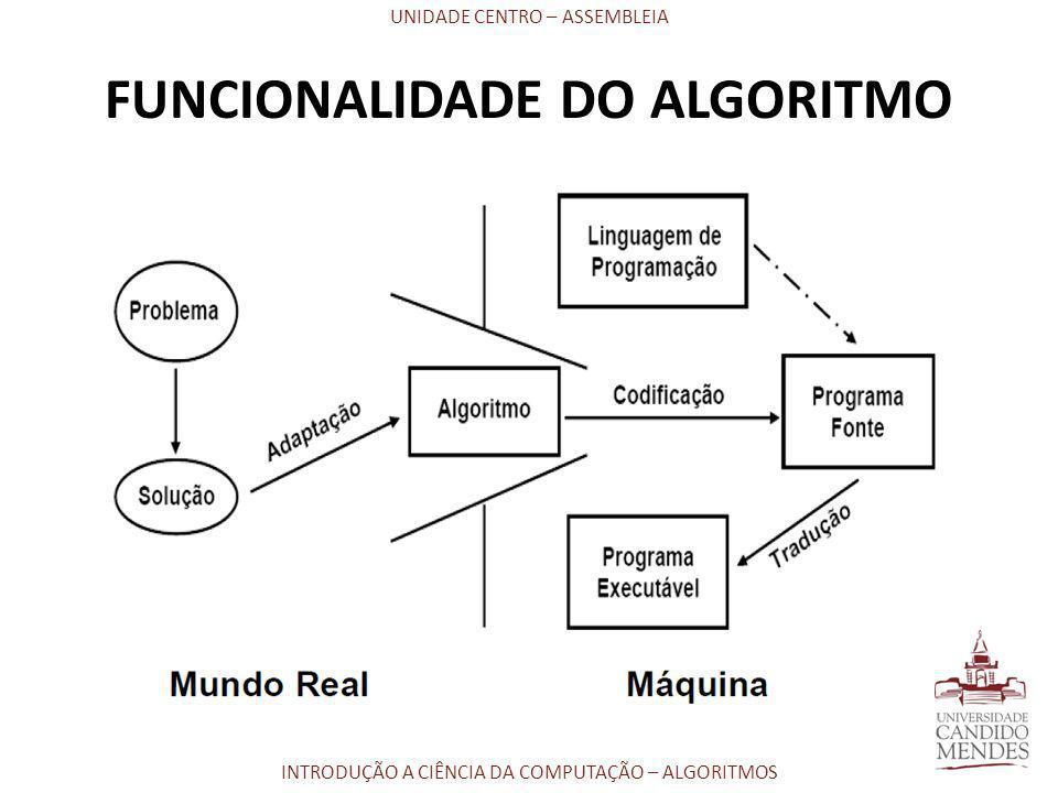 FUNCIONALIDADE DO ALGORITMO