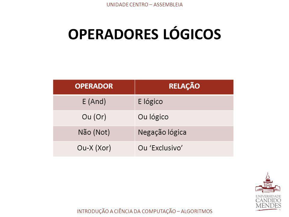 OPERADORES LÓGICOS OPERADOR RELAÇÃO E (And) E lógico Ou (Or) Ou lógico