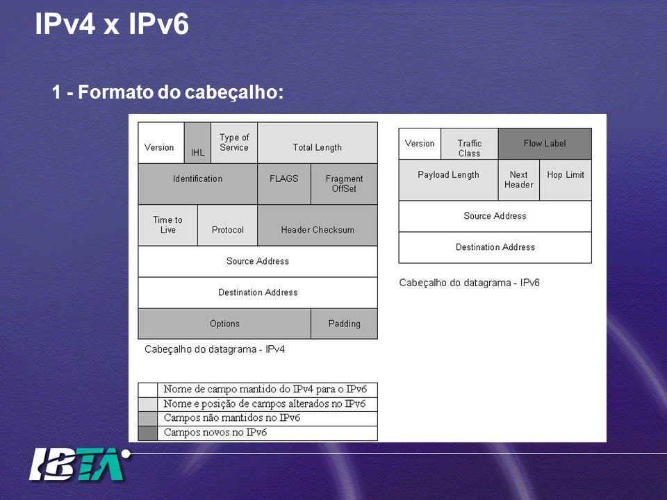 IPv4 x IPv6 1 - Formato do cabeçalho: