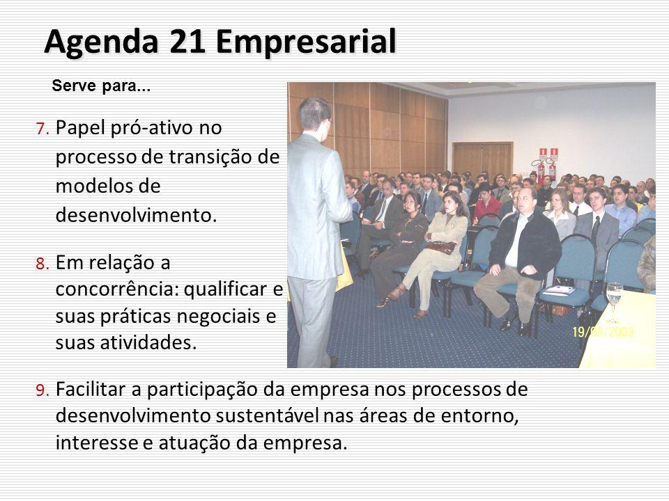 Agenda 21 Empresarial Serve para... Papel pró-ativo no processo de transição de modelos de desenvolvimento.