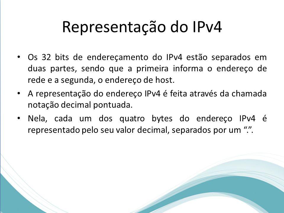 Representação do IPv4