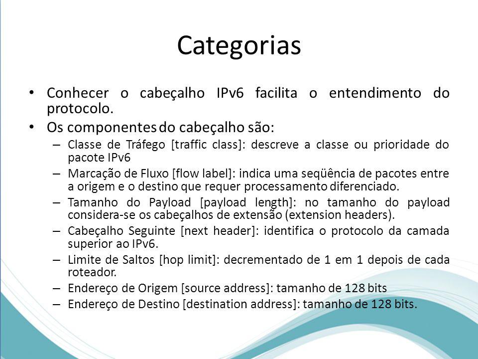 Categorias Conhecer o cabeçalho IPv6 facilita o entendimento do protocolo. Os componentes do cabeçalho são: