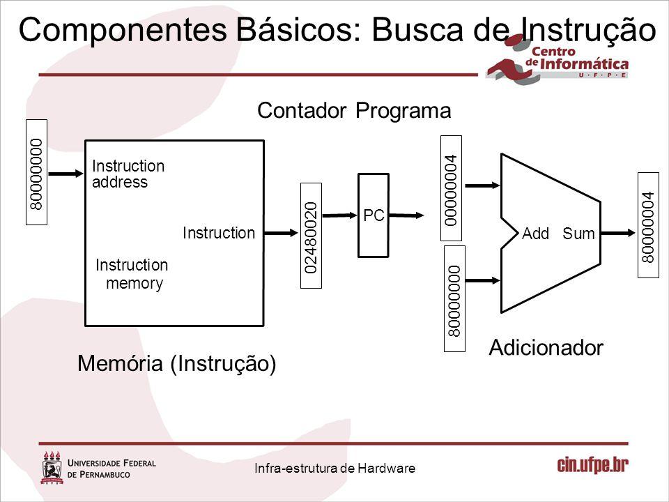 Componentes Básicos: Busca de Instrução