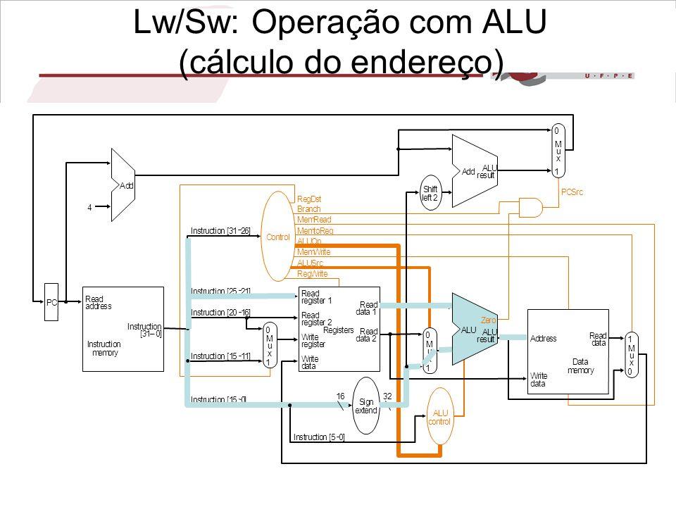 Lw/Sw: Operação com ALU (cálculo do endereço)