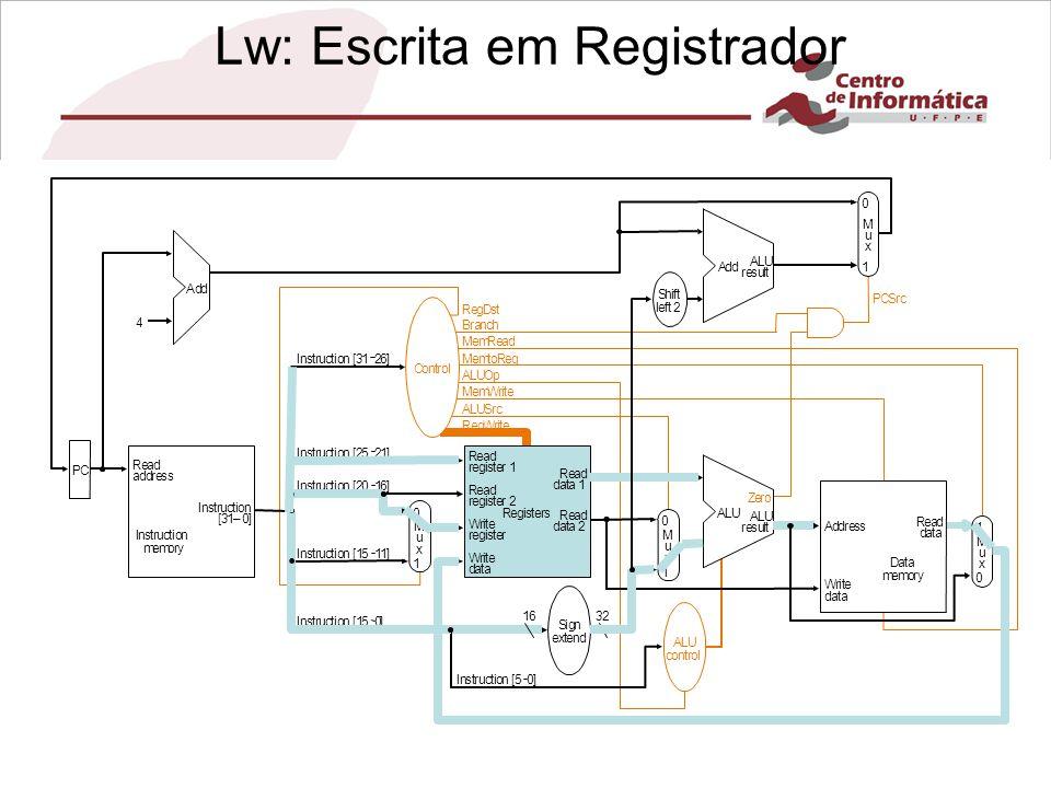 Lw: Escrita em Registrador