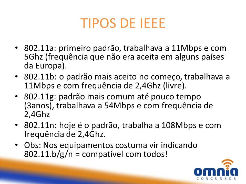 TIPOS DE IEEE 802.11a: primeiro padrão, trabalhava a 11Mbps e com 5Ghz (frequência que não era aceita em alguns países da Europa).