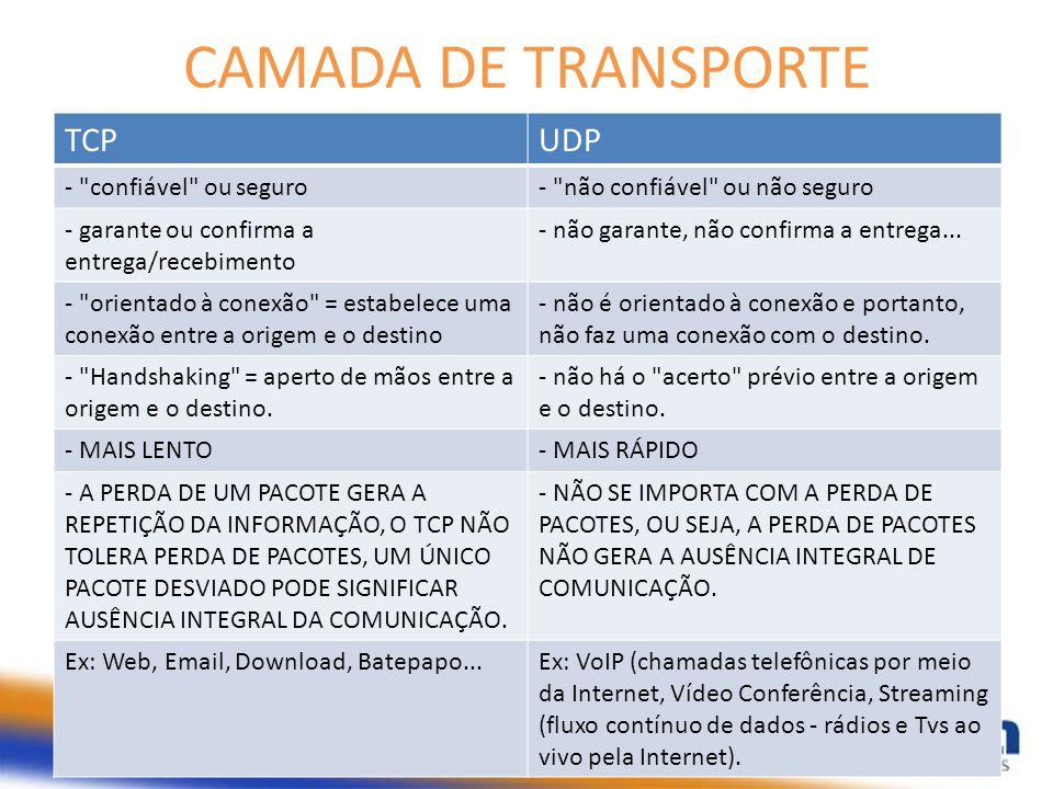 CAMADA DE TRANSPORTE TCP UDP - confiável ou seguro