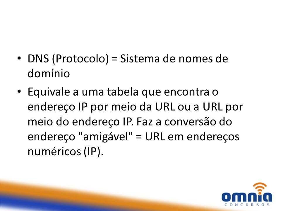 DNS (Protocolo) = Sistema de nomes de domínio