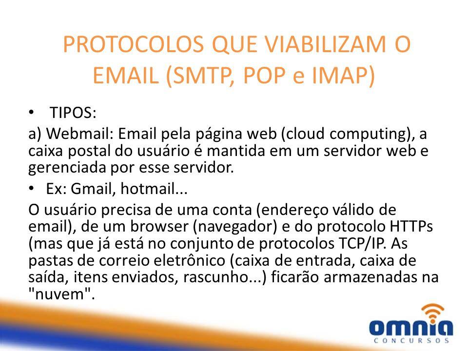 PROTOCOLOS QUE VIABILIZAM O EMAIL (SMTP, POP e IMAP)