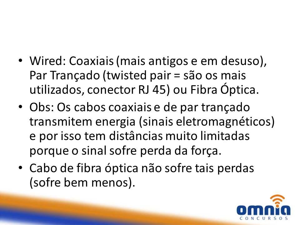 Wired: Coaxiais (mais antigos e em desuso), Par Trançado (twisted pair = são os mais utilizados, conector RJ 45) ou Fibra Óptica.