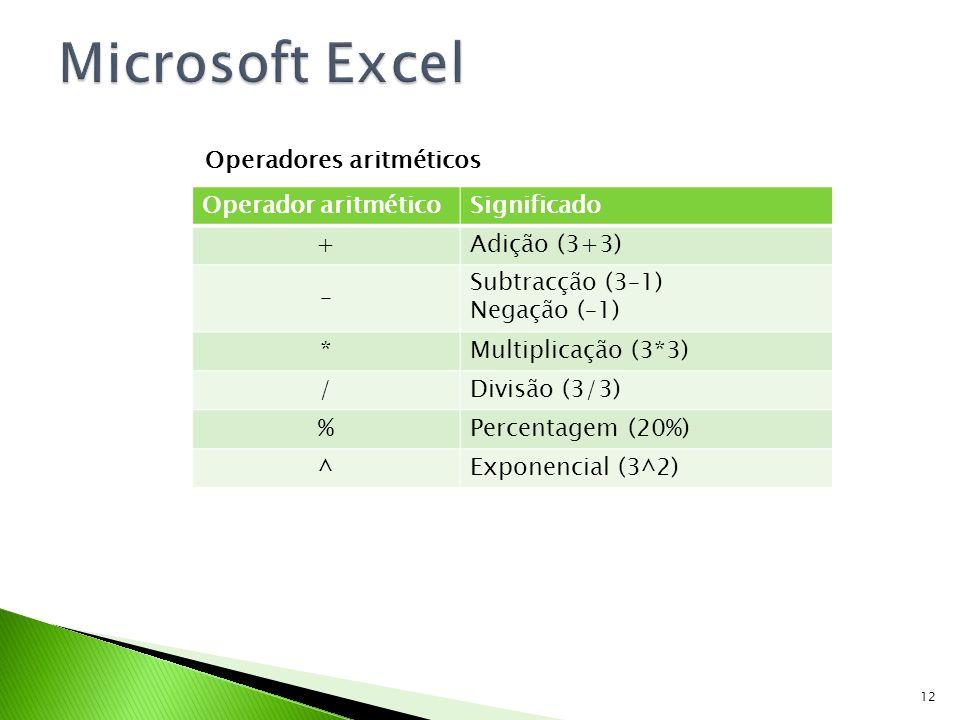 Microsoft Excel Operadores aritméticos Operador aritmético Significado