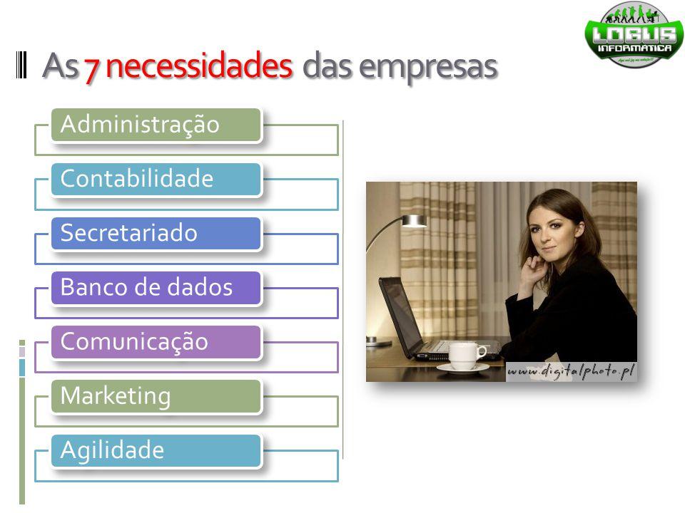 As 7 necessidades das empresas