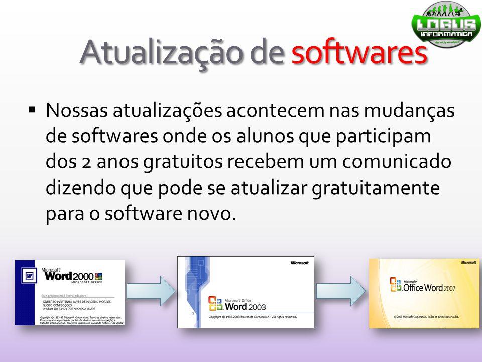 Atualização de softwares