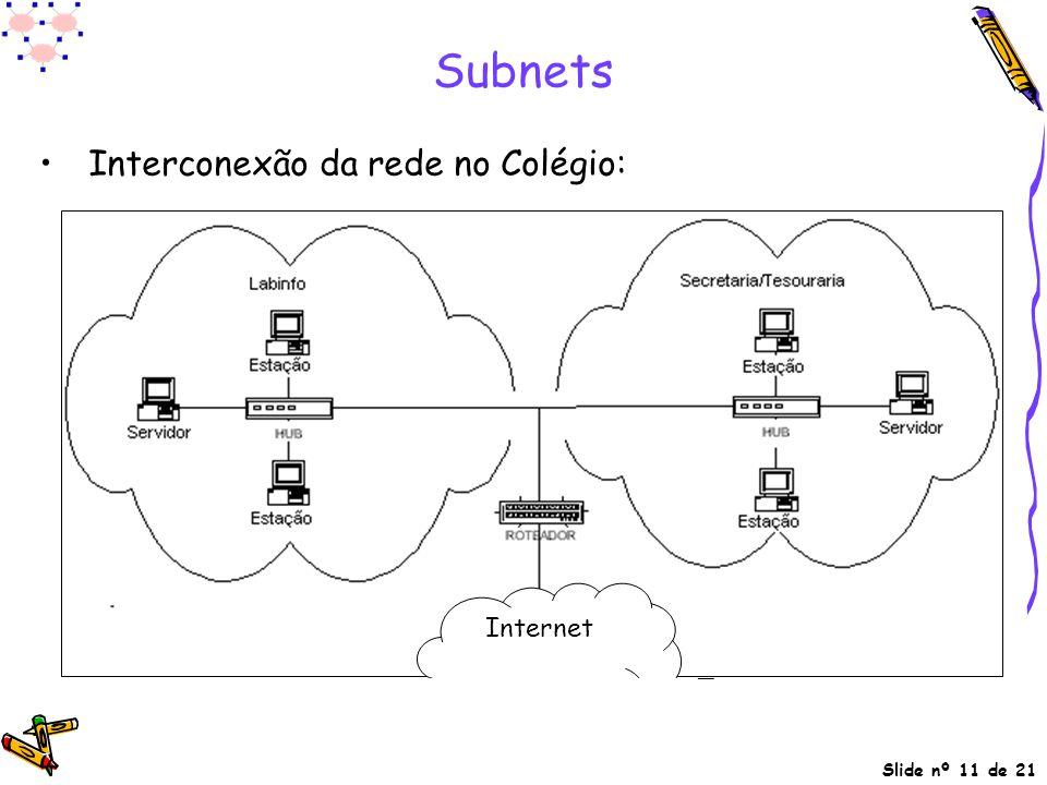 Subnets Interconexão da rede no Colégio: Internet