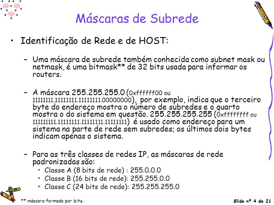 Máscaras de Subrede Identificação de Rede e de HOST: