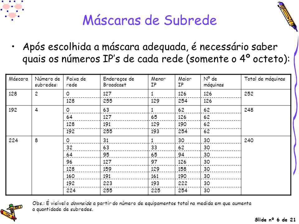 Máscaras de Subrede Após escolhida a máscara adequada, é necessário saber quais os números IP's de cada rede (somente o 4º octeto):