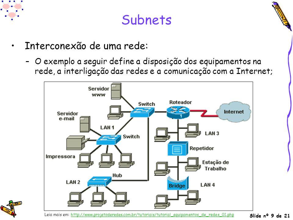 Subnets Interconexão de uma rede: