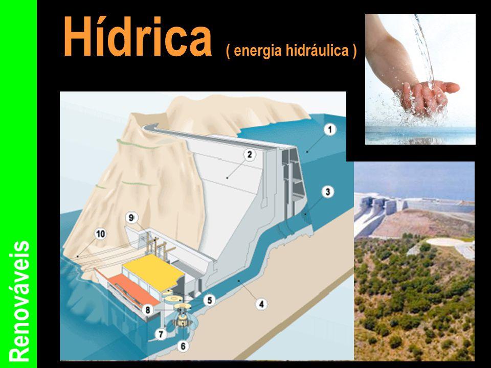 Hídrica ( energia hidráulica )