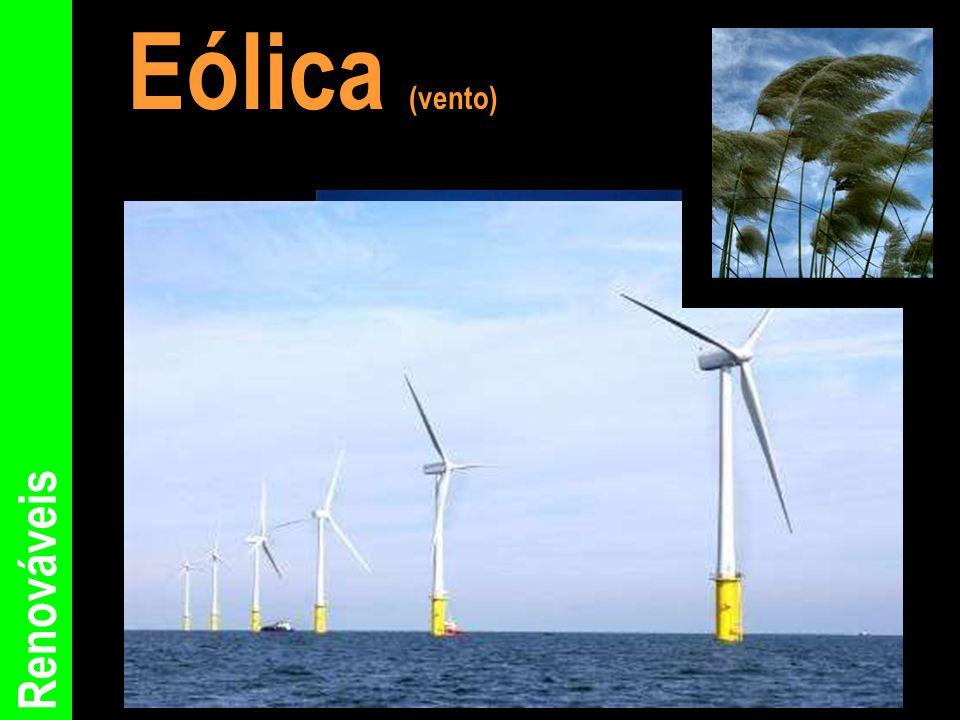Eólica (vento) Renováveis