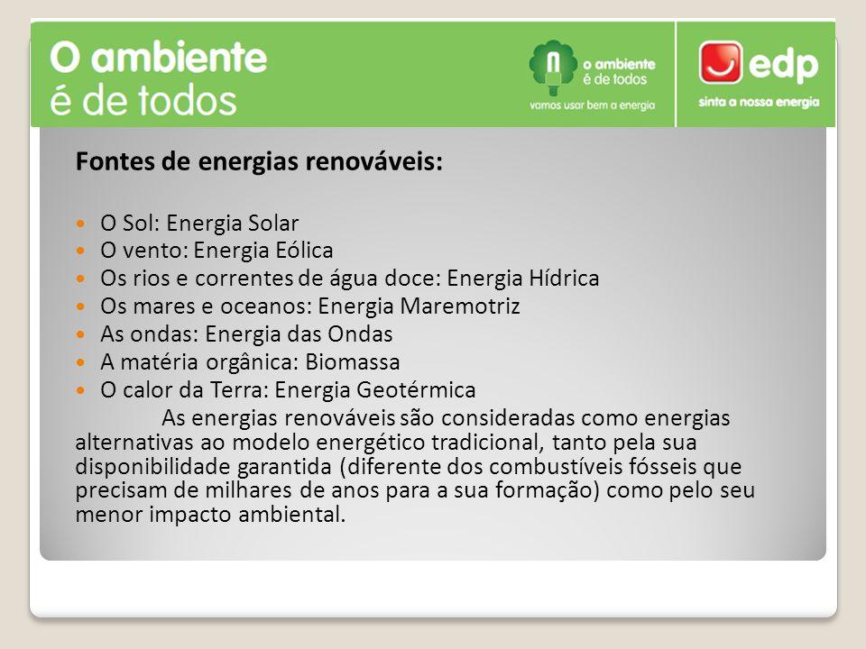 Fontes de energias renováveis: