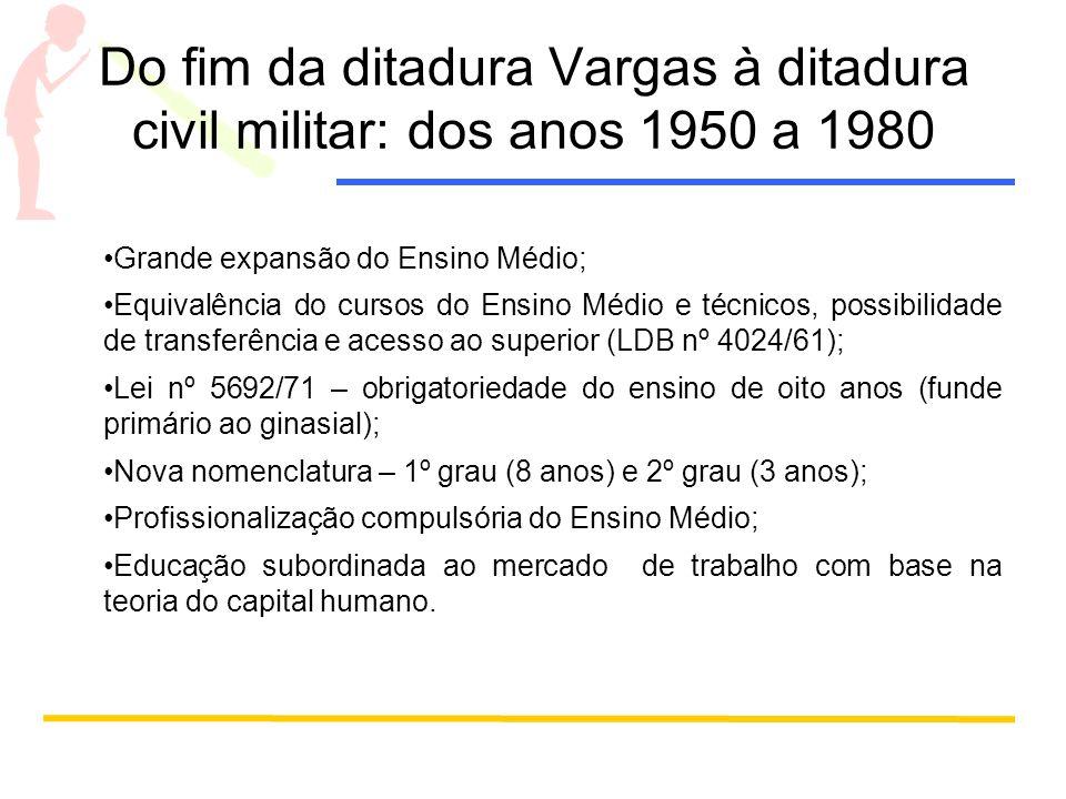Do fim da ditadura Vargas à ditadura civil militar: dos anos 1950 a 1980
