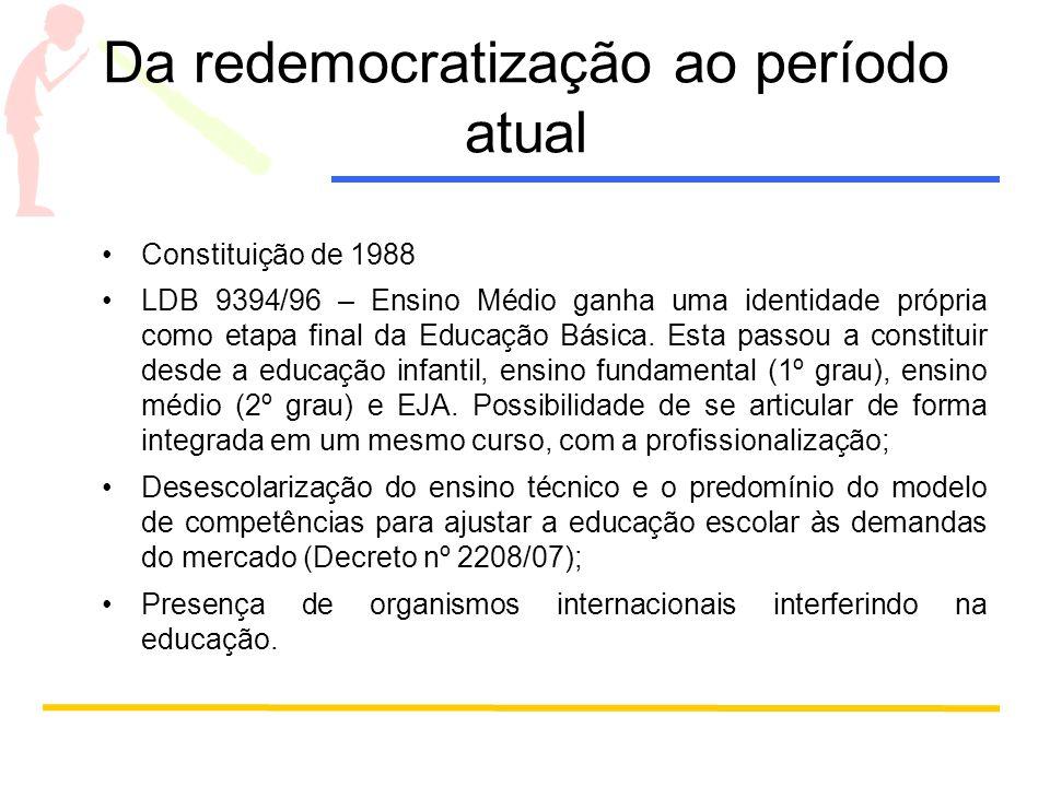 Da redemocratização ao período atual
