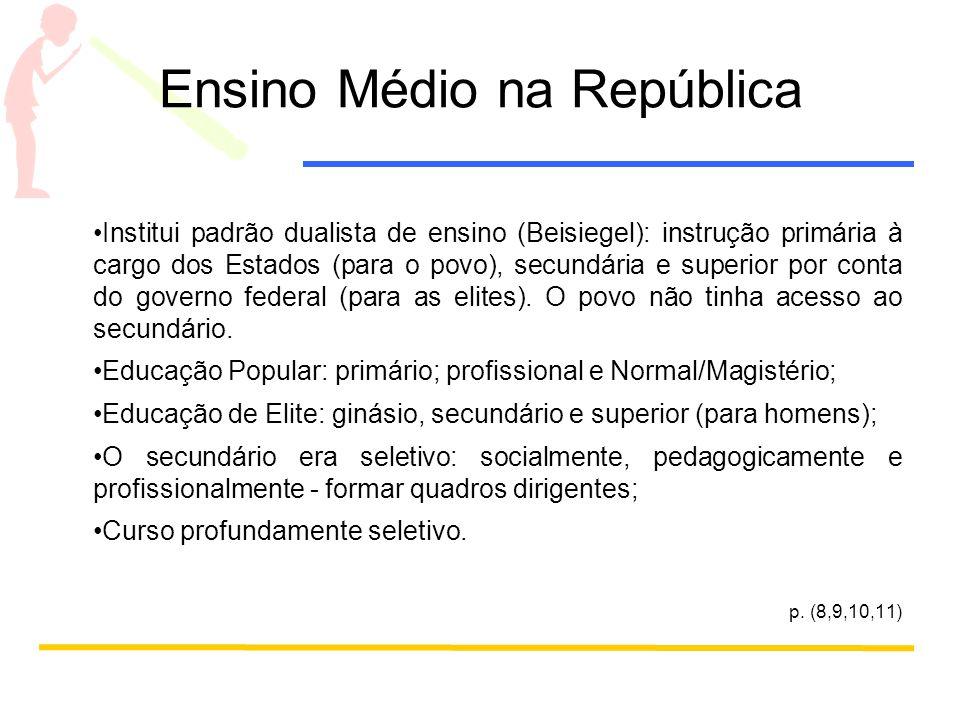 Ensino Médio na República