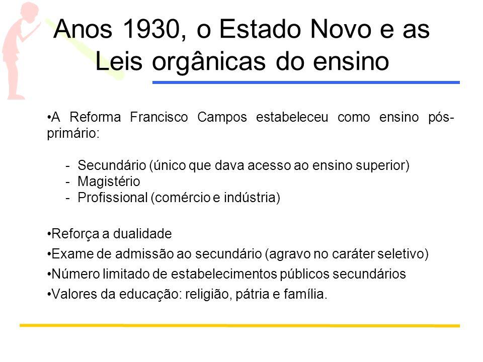 Anos 1930, o Estado Novo e as Leis orgânicas do ensino