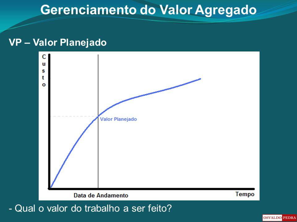 VP – Valor Planejado - Qual o valor do trabalho a ser feito