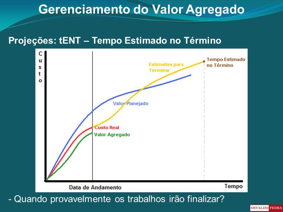 Projeções: tENT – Tempo Estimado no Término