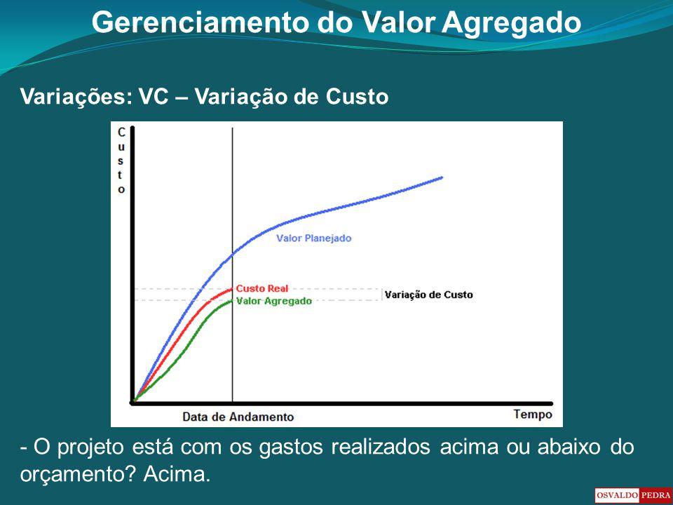 Variações: VC – Variação de Custo