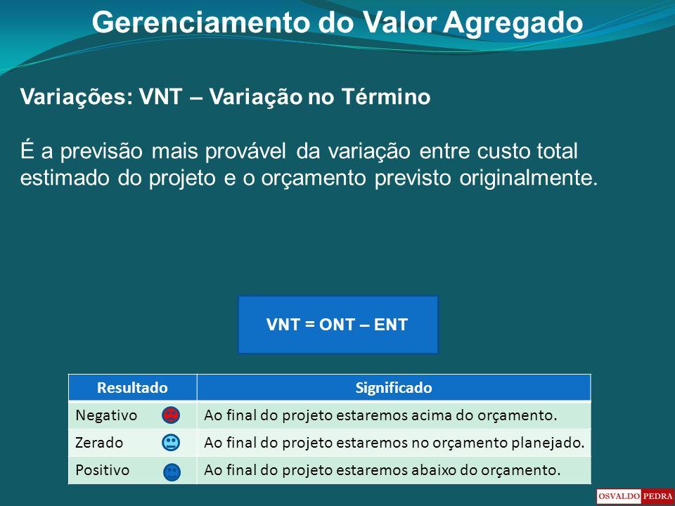 Variações: VNT – Variação no Término