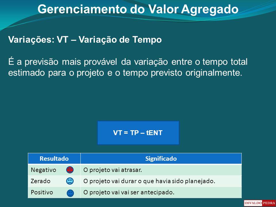 Variações: VT – Variação de Tempo